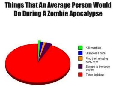 zombie-do